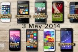 Smartphone History
