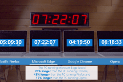 Microsoft Edge Battery Life Comparison
