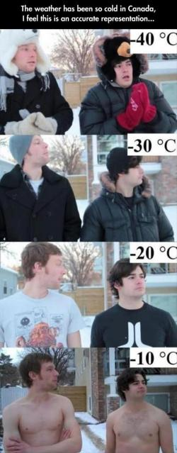 Small Of Cold Weather Meme