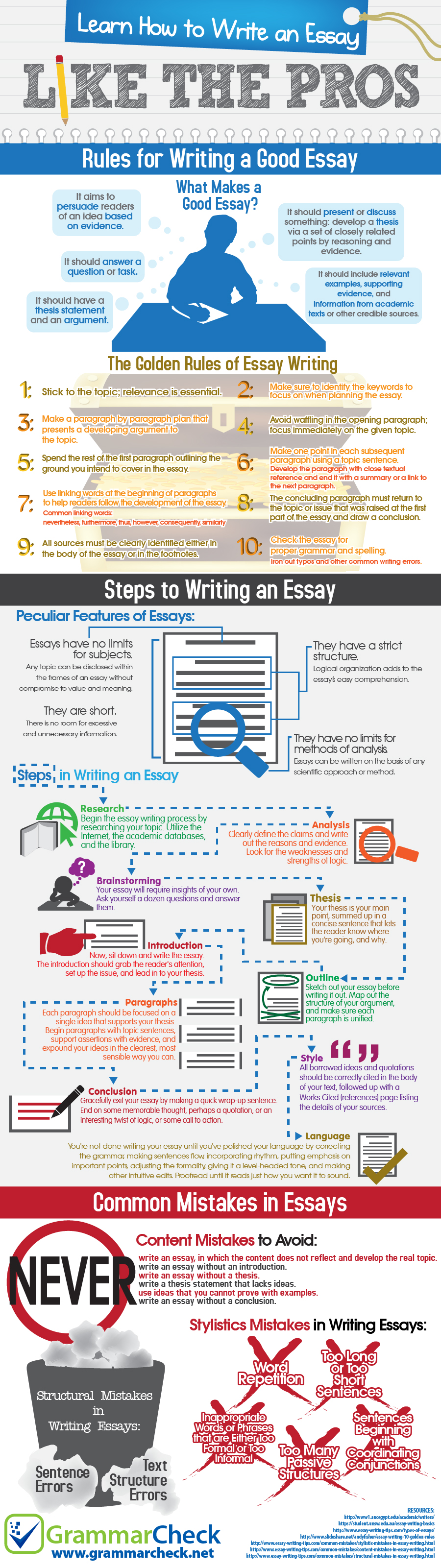 essay writing topics grade