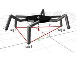 Hexapod Modelling, Path Planning and Control