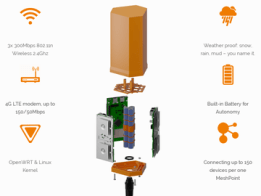 MeshPoint - wifi router for humanitarian crisis