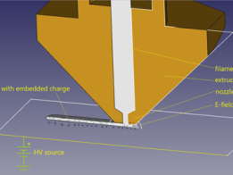 High-voltage assisted 3d printing