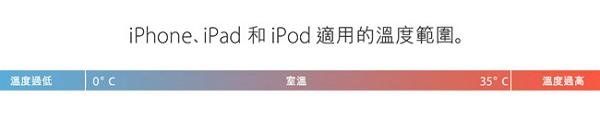 20160601 iphone (5)
