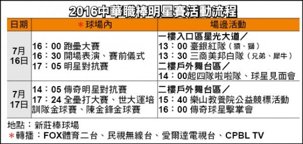 2016 中華職棒明星賽 活動流程