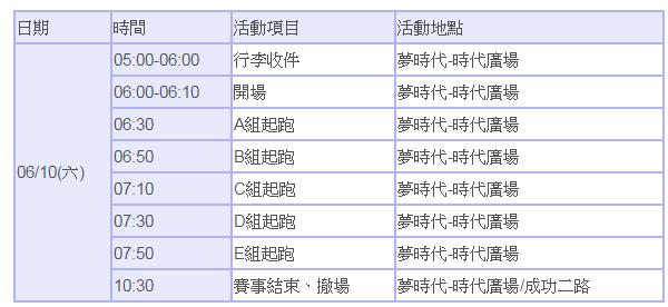 170302 高雄夢時代櫻桃小丸子路跑 (9)
