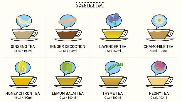 點飲料英文-加味茶-7