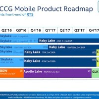 Intel's Mobile Processor Roadmap May Force Graphics Changes for Apple's 15-Inch MacBook Pro in 2017