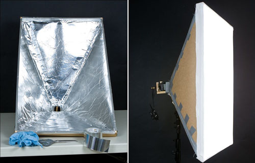 Super Softbox Build