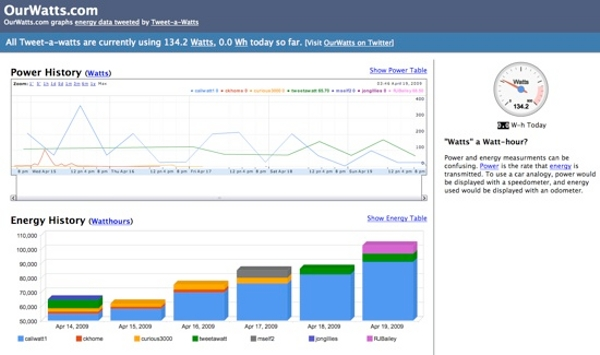 Tweetawatt-Data.jpg