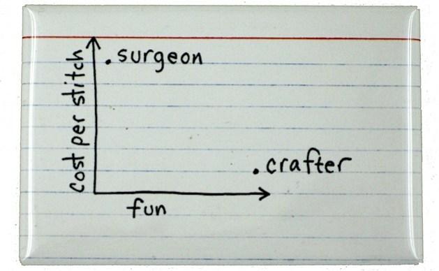 surgeoncraftermag.jpg