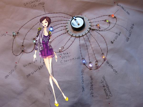 FairytaleFashionTwinklePad1.jpg