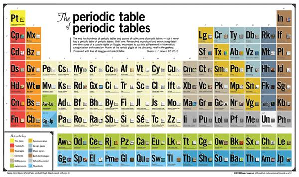 metaperiodictable.jpg