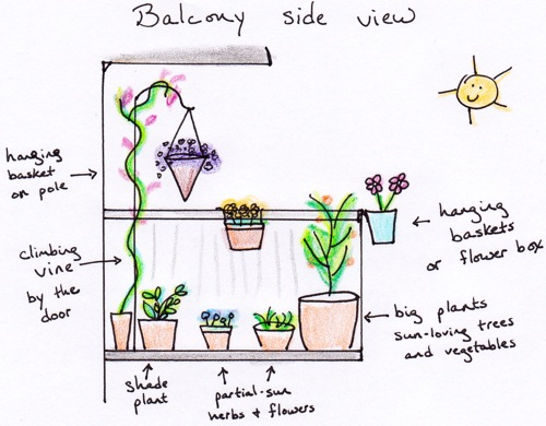 How_To_Design_Container_Garden_Balcony.jpg