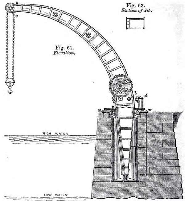 tubular-crane.jpg