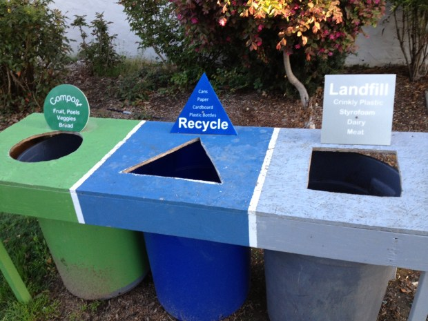 Analy Recycle Bin signs