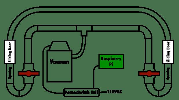 Pneumatic Transport System Diagram