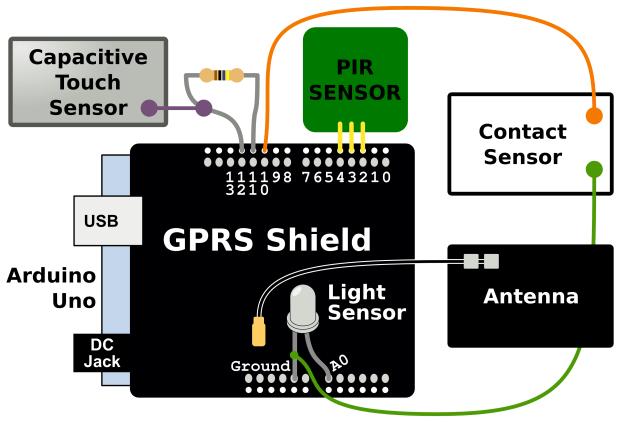 gprs_system_diagram