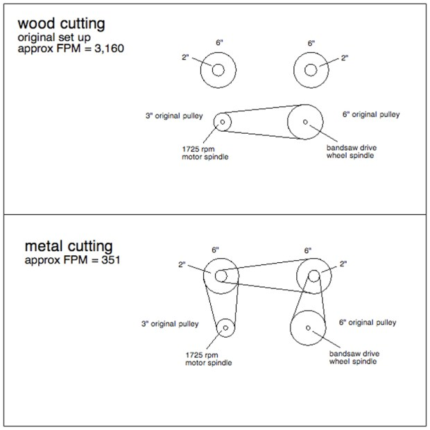 bandsaw speed reducing diagram