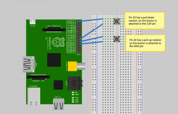 Raspberry Pi Circuit