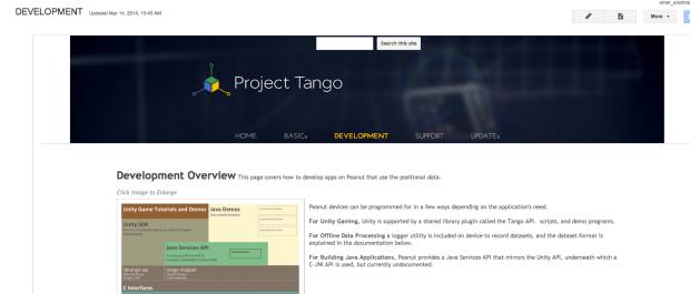 Tango SDK web page