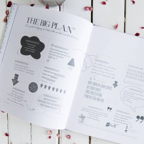 Medium Of Wedding Planning Book