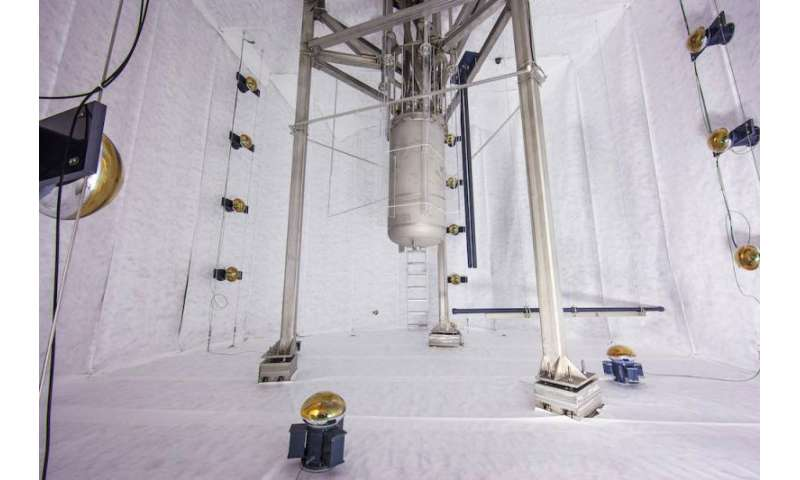 New results from world's most sensitive dark matter detector