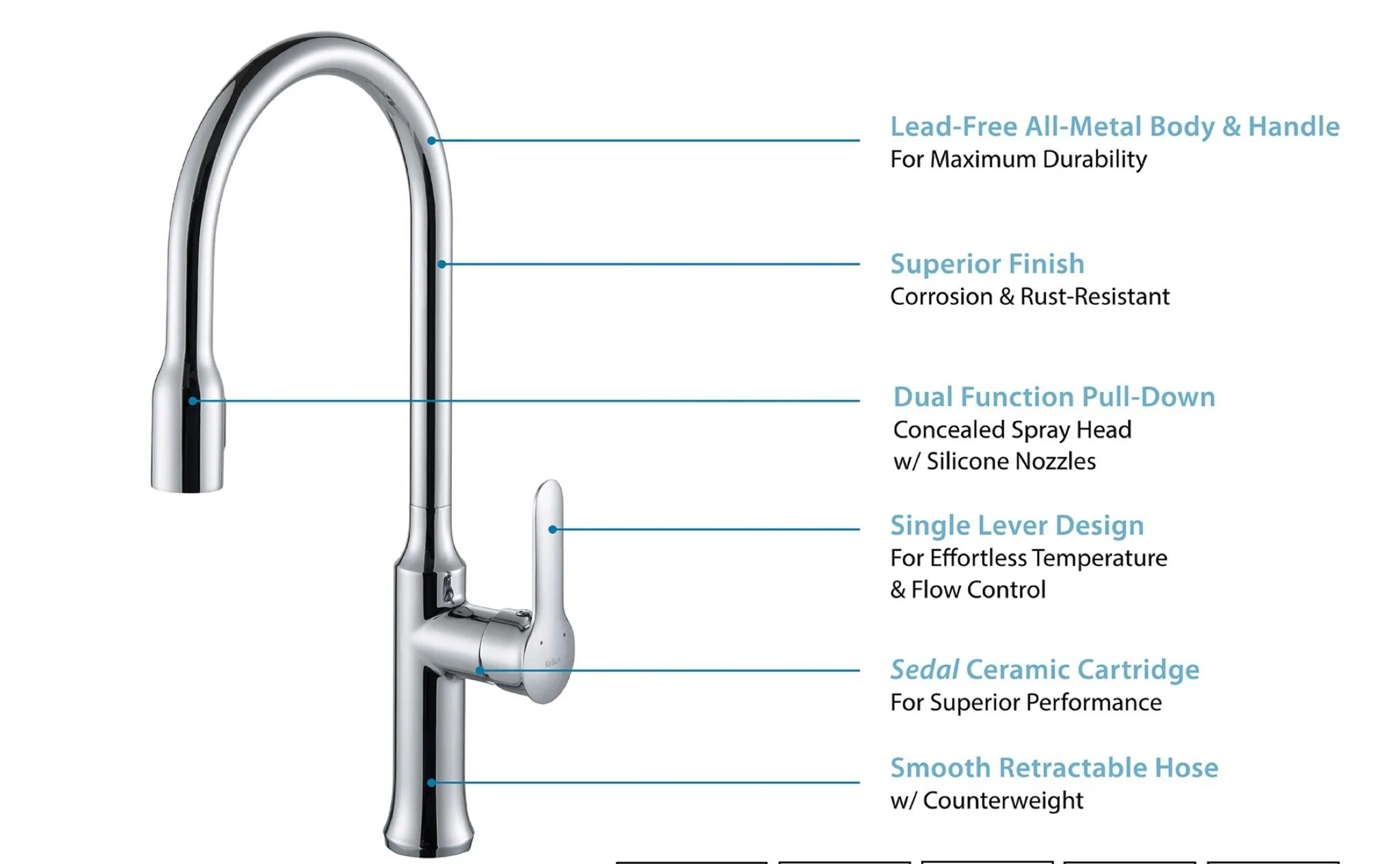 faucets allora usa a 715 bn kitchen single hole installation single handle pull out spout kitchen faucet brushed nickel 3