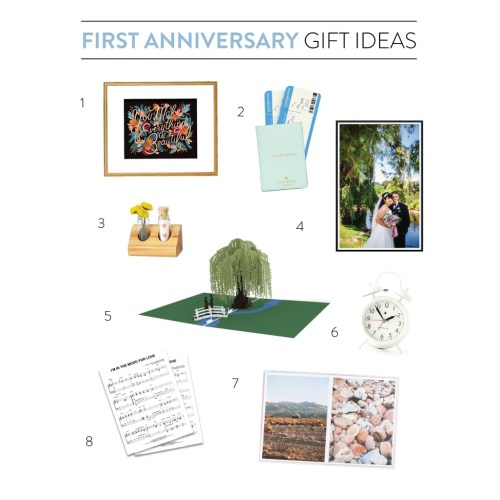 Medium Crop Of First Anniversary Gift