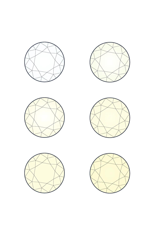 Fullsize Of Diamond Color Chart
