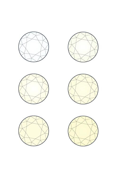 Medium Of Diamond Color Chart