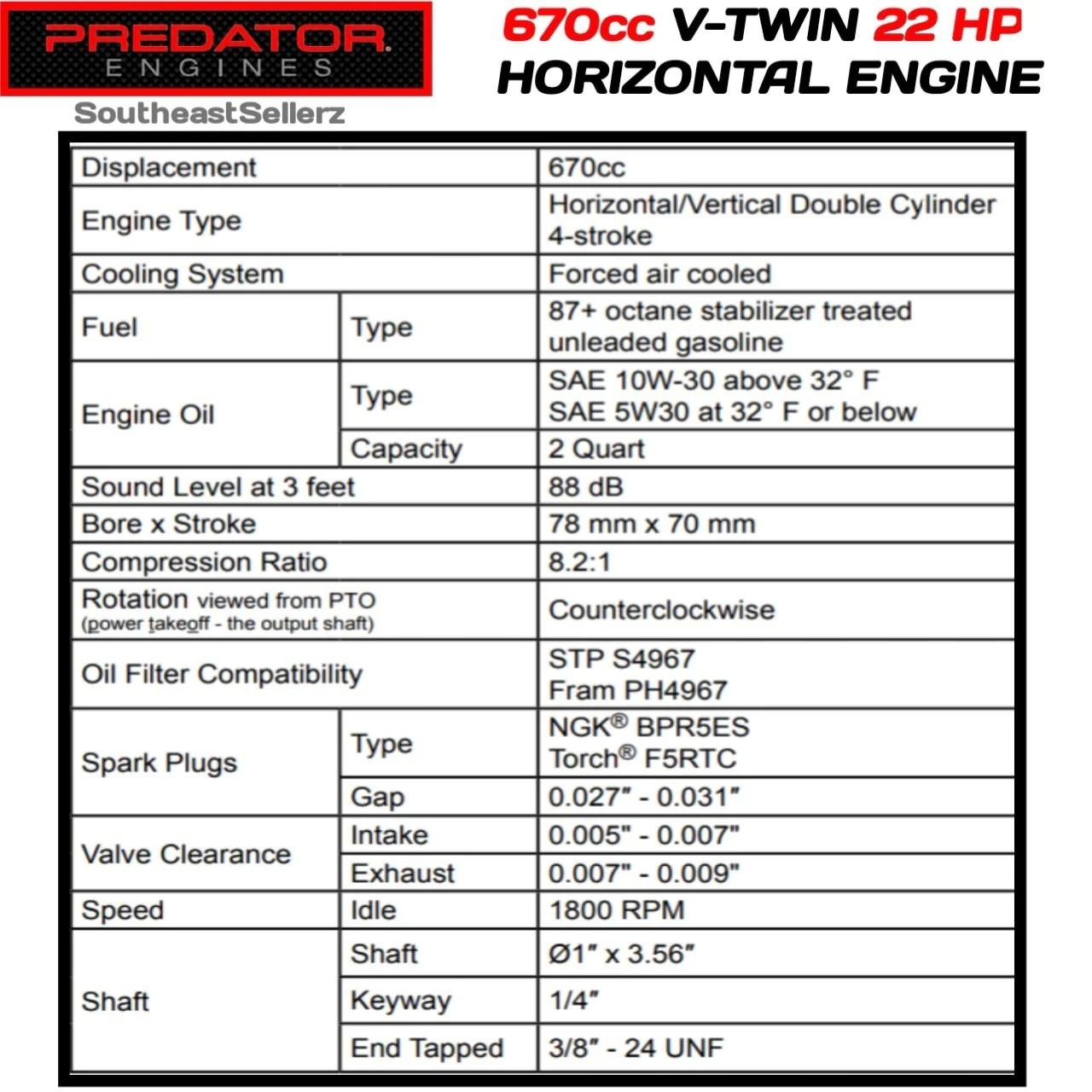 Horrible Hp Horizontal Shaft Gas Engine Epa Predator Hp Horizontal Shaft Gas Engine Epa Predator Gazily 10w30 V 5w30 Oil 10w30 Vs 5w30 Jeep houzz-03 10w30 Vs 5w30