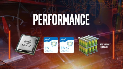 Medium Of Intel Iris Plus Graphics 640