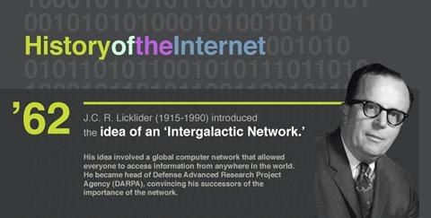 historia internet Historia de internet (Infografía)