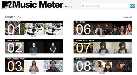 musica nueva Descubre musica nueva en MTV Music Meter