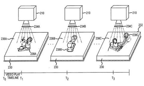 pastel interactivo patente 2 Disney patenta pastel interactivo