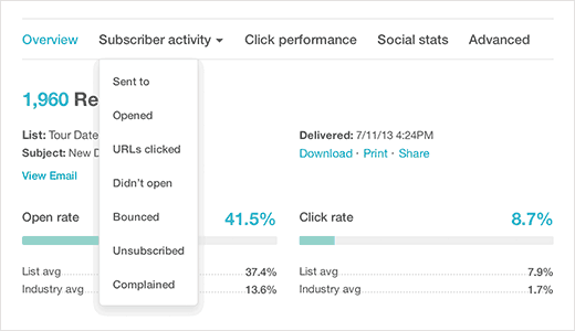 Viewing MailChimp reports