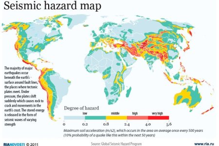Map Of World Fault Lines - Map of major us fault lines