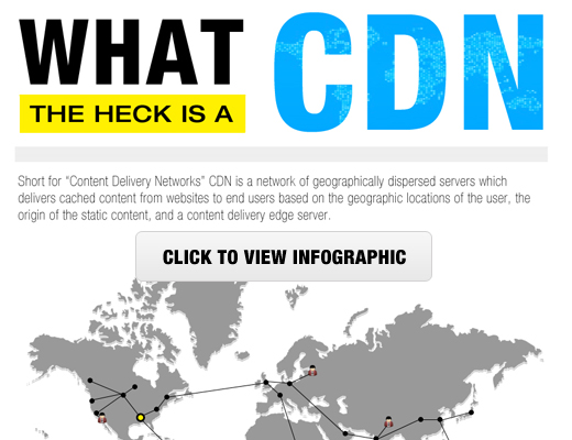 What is a CDN