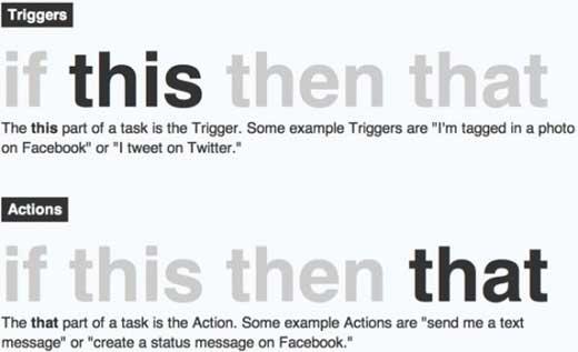 IFTTT explained