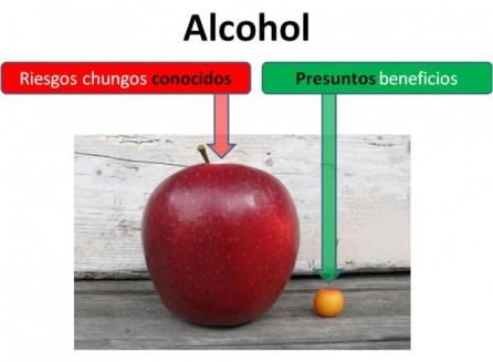 Alcohol riesgo_beneficioo