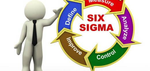 what-is-six-sigma-700x420