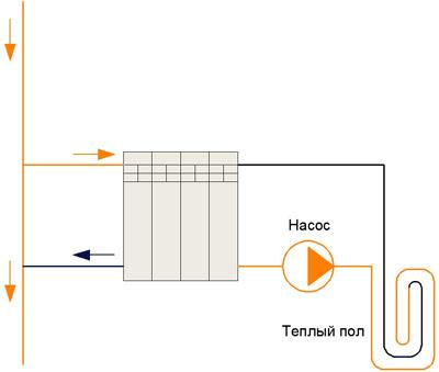 Как сделать центральное отопление теплее.