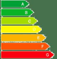 Escala de Certificación Energética.