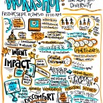 Tech Inclusion 2015 Workshop Spotlight: The Road to Allyship in the Workplace