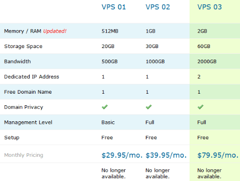 coolhandle vps hosting plans