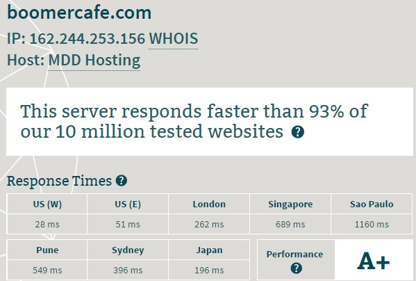 mddhosting performance