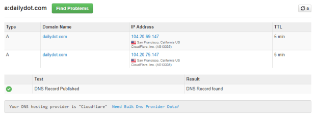 how to get real ip address c