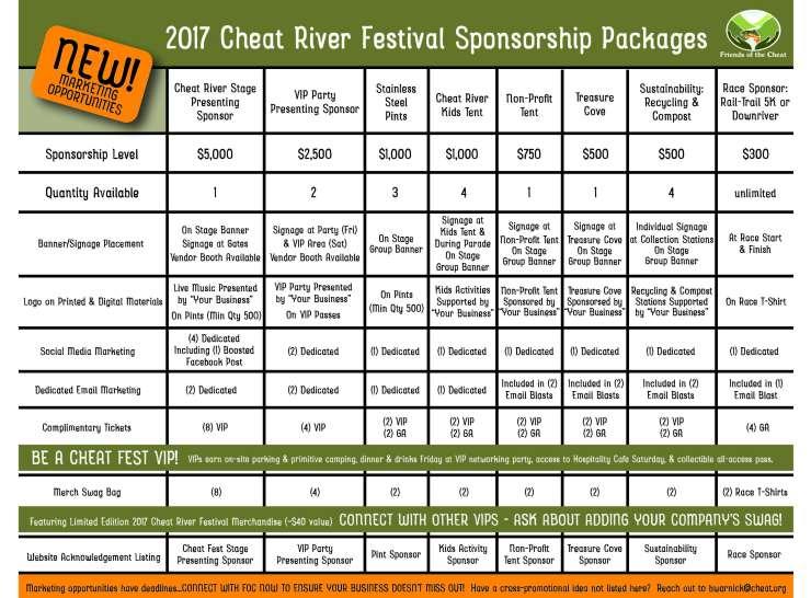 CF2017_sponsortable