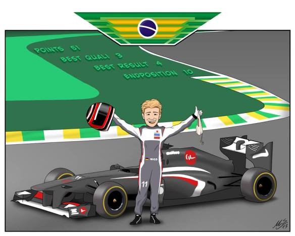 """""""19. Brasilien Well, that was a short over my 2013 season; not the best start in Australia, but steady improvement led to a very positive finish to my 2013 season. Thanks to all of my supporters and Season's Greetings and best wishes for 2014. Keep pushing"""""""